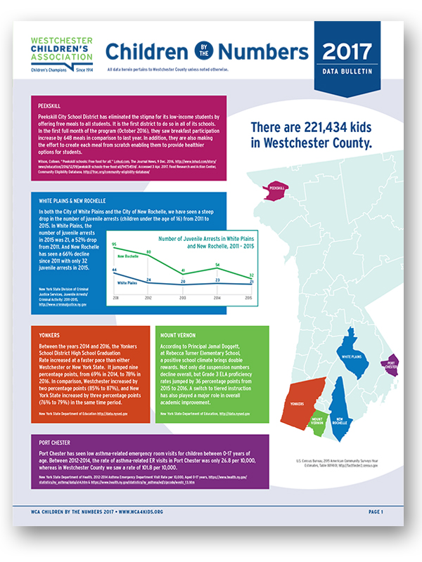 WCA-Children by the Numbers Info Graphic - by Tara Framer Design